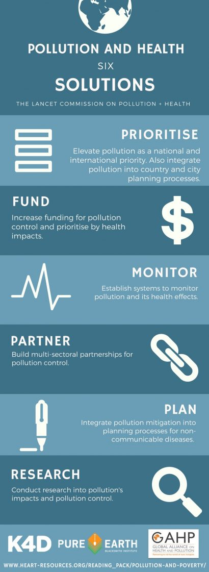 Pollution and Health - Six Solutions
